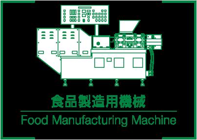 食品製造用機械